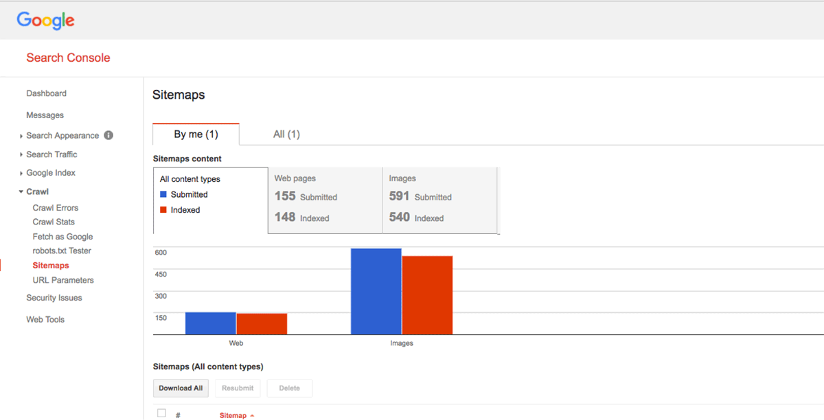 This SEO audit includes looking at Google Search Console